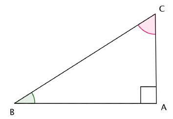 Petit problème de trigonométrie élémentaire..... - Actualité auto - FORUM Sport Auto